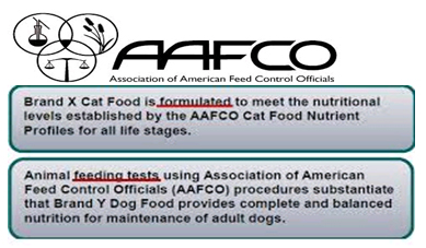 Image result for free images aafco foods