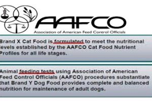 AAFCO nutrient statements